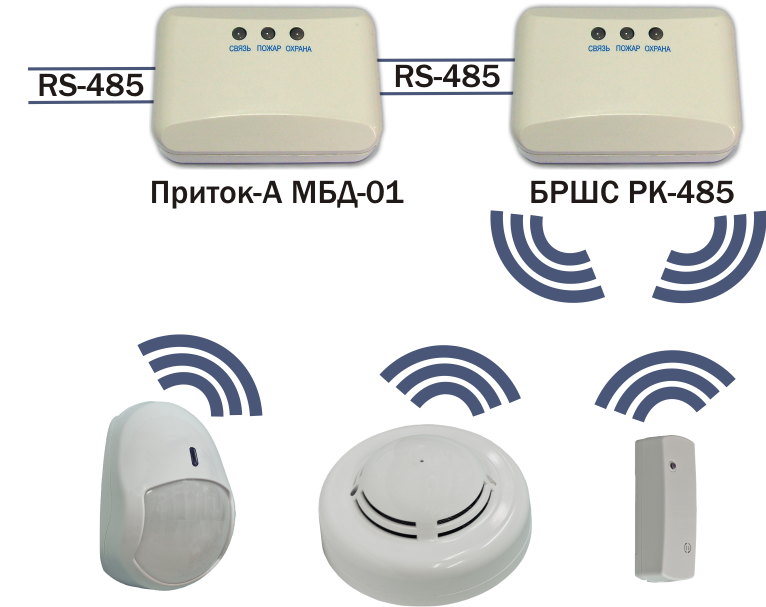 Приток-А МБД-01